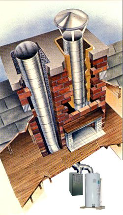 Chimney Repair Rochester Ny Fireplace Remodeling Liners Brickwork